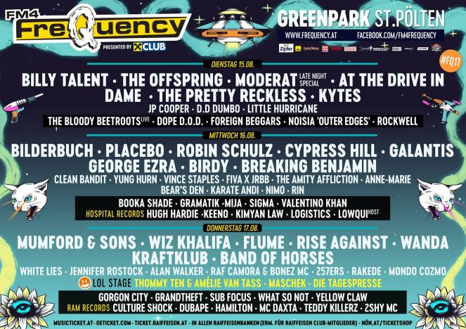 frequency2017_ph5